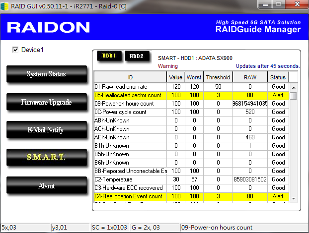 https://www.raidon.com.tw/RAIDON2016/upload/editor/IR2771%20GUI%20SMART(2).png